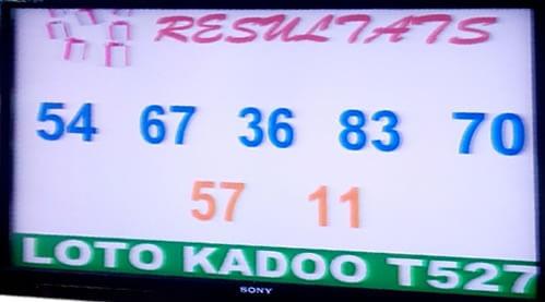 Les résultats du lotto Kadoo tirage 527 de ce 25 Janvier 2019