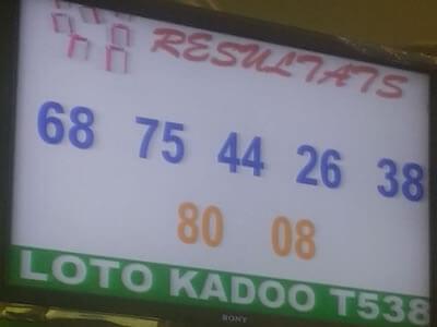 Résultats lotto Kadoo de ce vendredi 12 Avril 2019