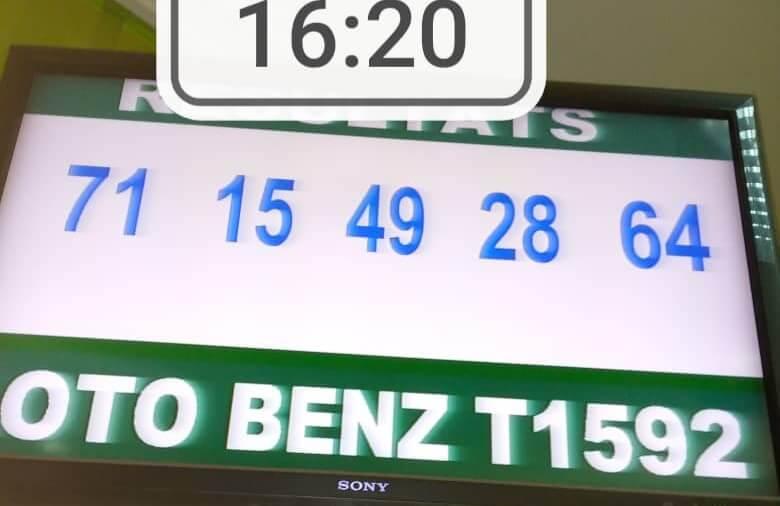 Résultats du loto Benz tirage 1592